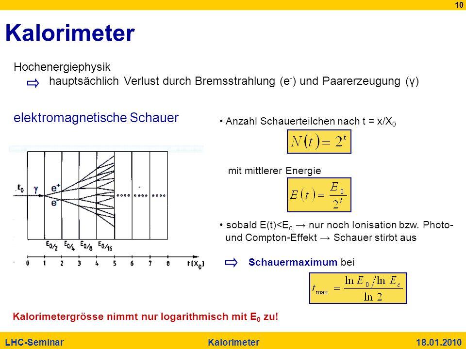 Kalorimeter elektromagnetische Schauer Hochenergiephysik