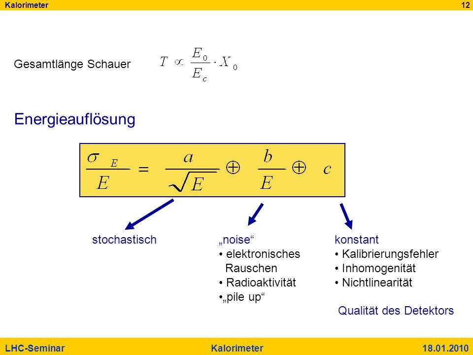 """Energieauflösung Gesamtlänge Schauer stochastisch """"noise"""