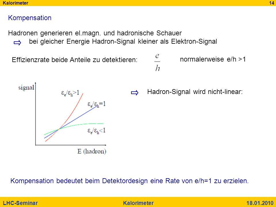 Hadronen generieren el.magn. und hadronische Schauer