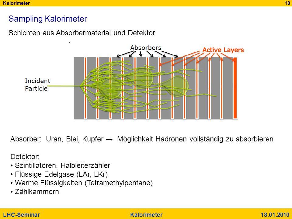 Sampling Kalorimeter Schichten aus Absorbermaterial und Detektor