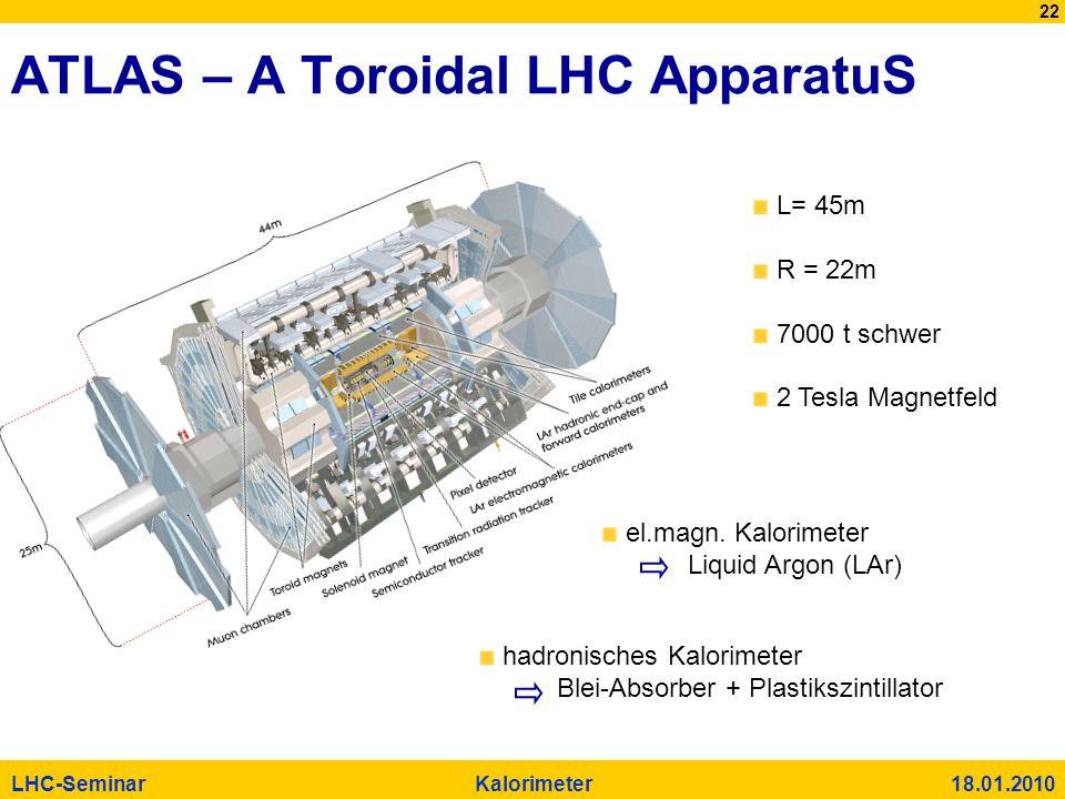 ATLAS – A Toroidal LHC ApparatuS