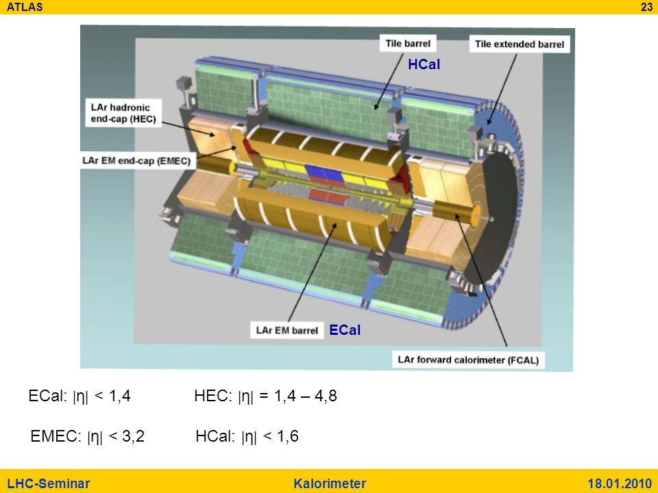 ECal:  η  < 1,4 HEC:  η  = 1,4 – 4,8 EMEC:  η  < 3,2