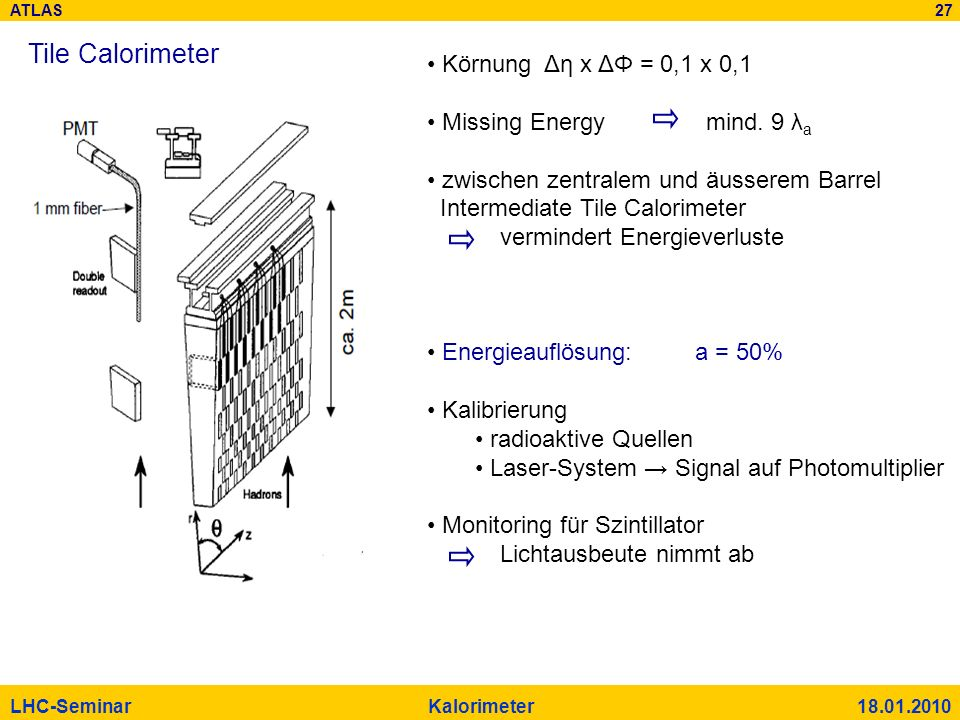 Tile Calorimeter Körnung Δη x ΔΦ = 0,1 x 0,1 Missing Energy mind. 9 λa