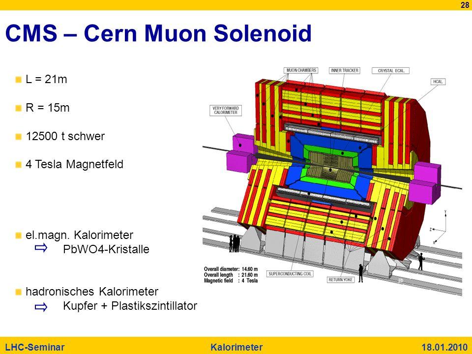 CMS – Cern Muon Solenoid