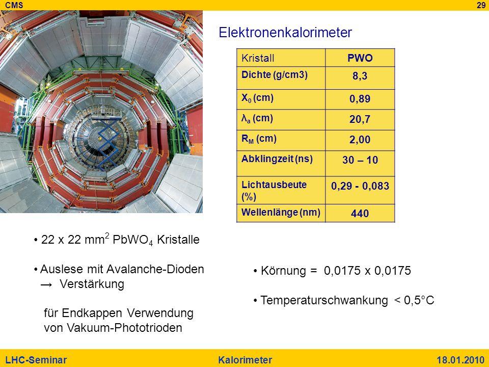 Elektronenkalorimeter