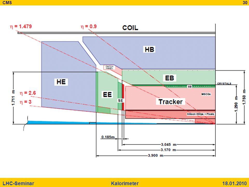 LHC-Seminar Kalorimeter 18.01.2010