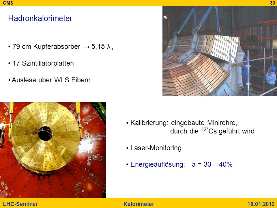 Hadronkalorimeter 79 cm Kupferabsorber → 5,15 λa