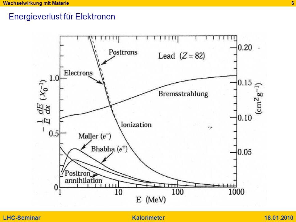 Energieverlust für Elektronen