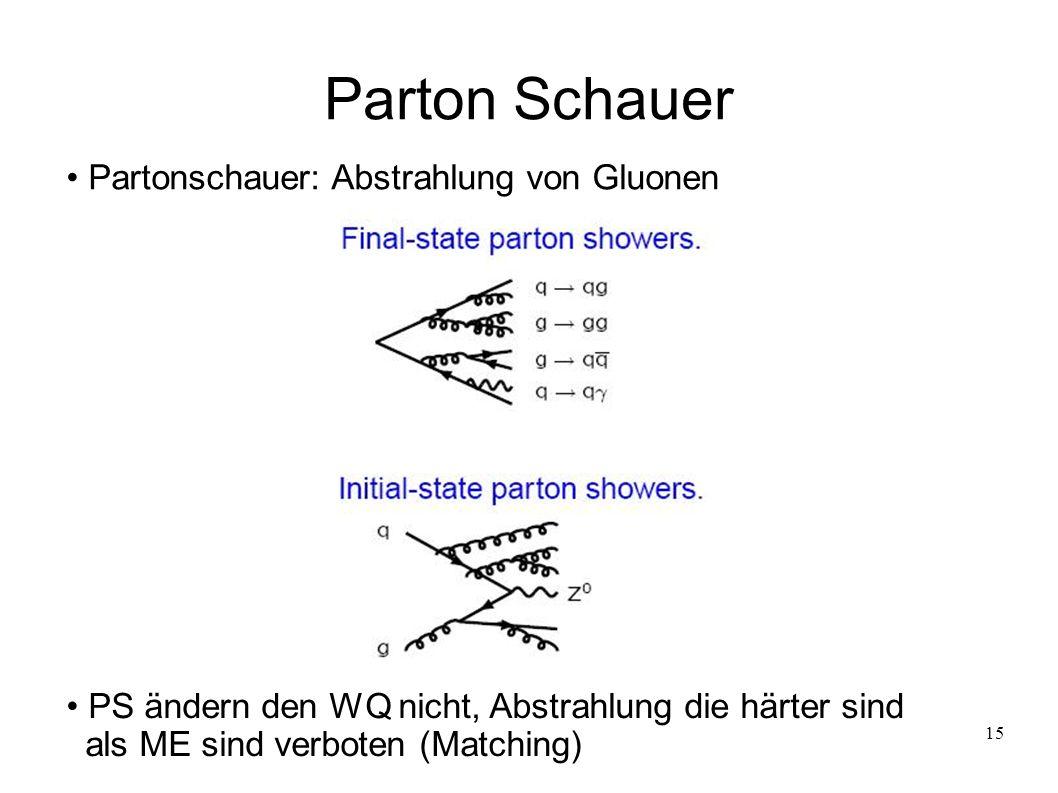 Parton Schauer Partonschauer: Abstrahlung von Gluonen