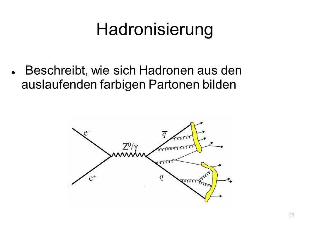 Hadronisierung Beschreibt, wie sich Hadronen aus den
