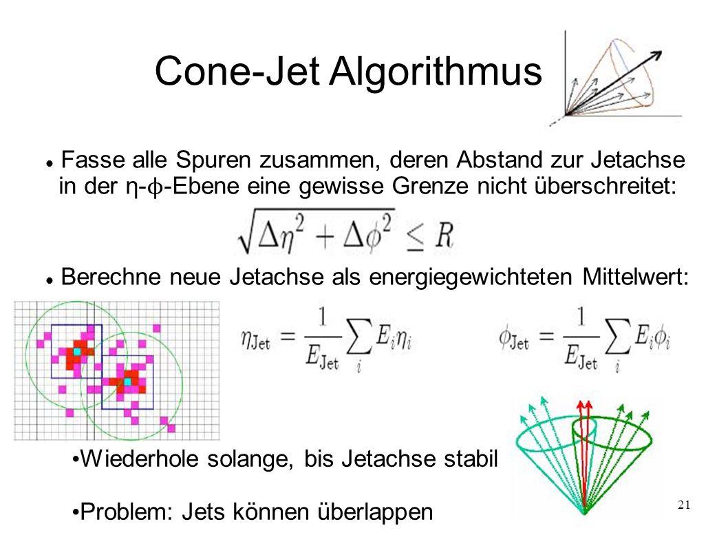 Cone-Jet Algorithmus Fasse alle Spuren zusammen, deren Abstand zur Jetachse. in der η-ϕ-Ebene eine gewisse Grenze nicht überschreitet: