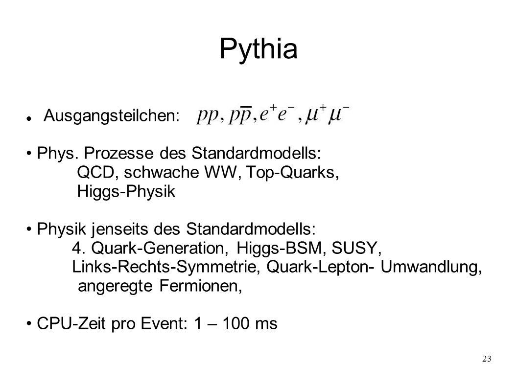 Pythia Ausgangsteilchen: • Phys. Prozesse des Standardmodells: