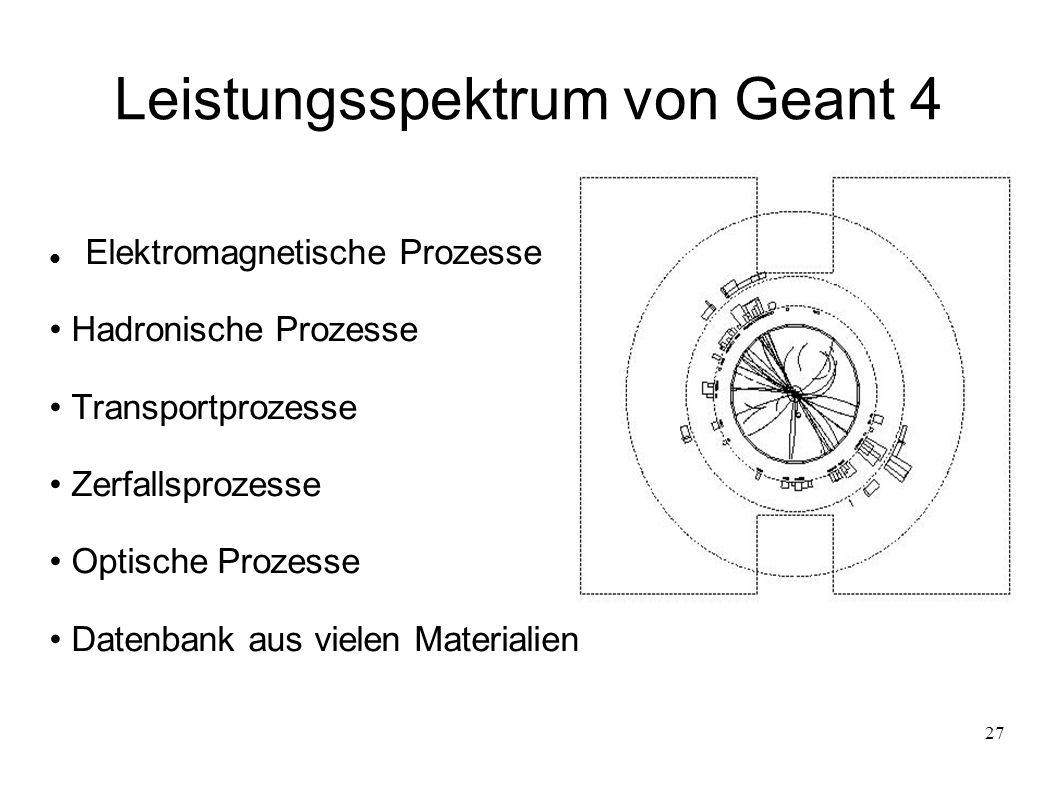 Leistungsspektrum von Geant 4