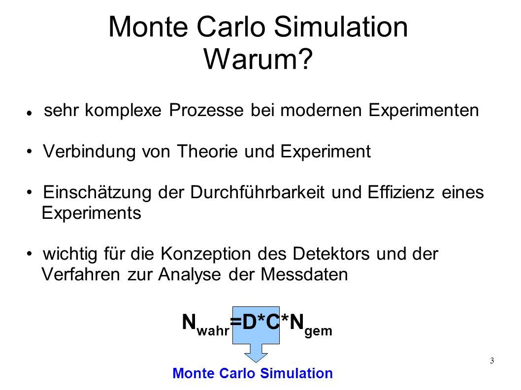 Monte Carlo Simulation Warum