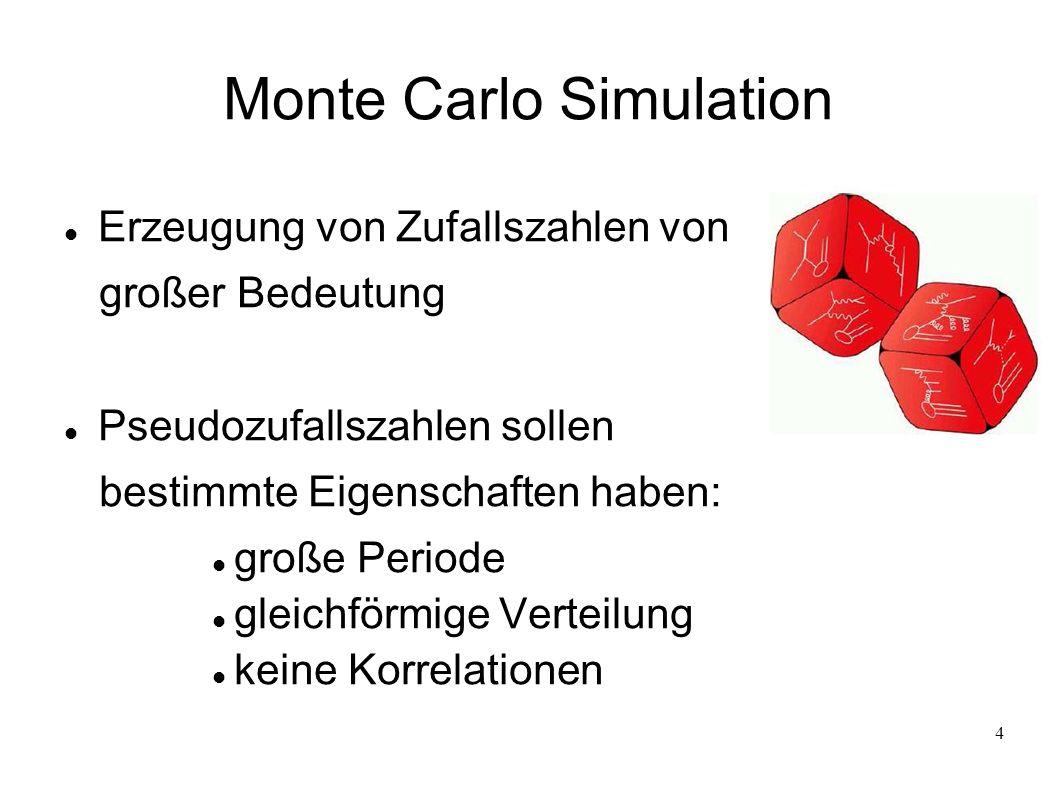 Monte Carlo Simulation