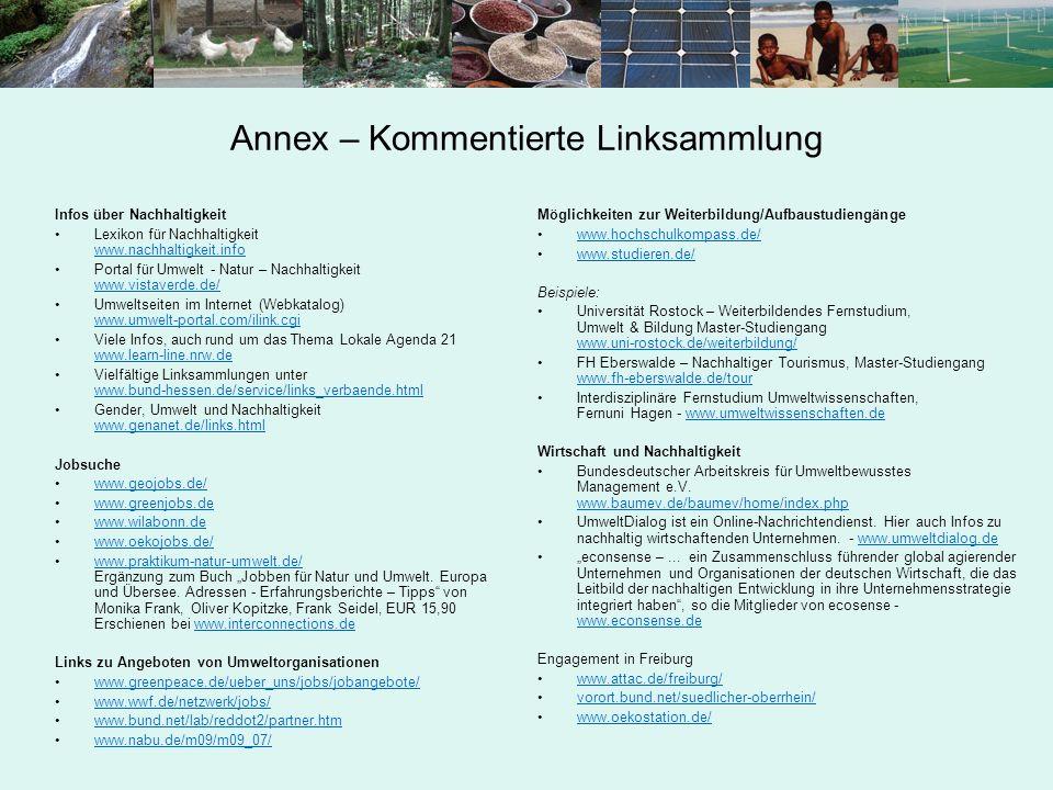 Annex – Kommentierte Linksammlung