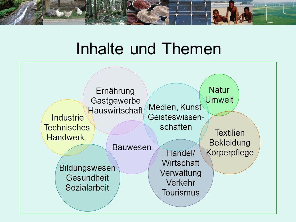 Inhalte und Themen Ernährung Gastgewerbe Hauswirtschaft Natur Umwelt