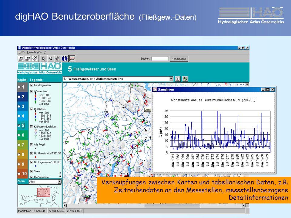 digHAO Benutzeroberfläche (Fließgew.-Daten)
