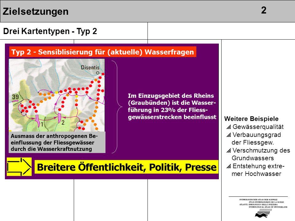 2 Zielsetzungen Drei Kartentypen - Typ 2