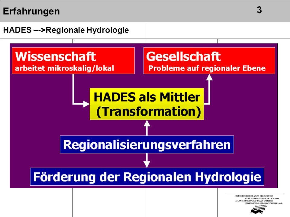 Erfahrungen 3 HADES –->Regionale Hydrologie