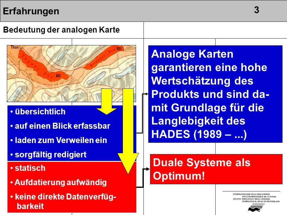 Duale Systeme als Optimum!