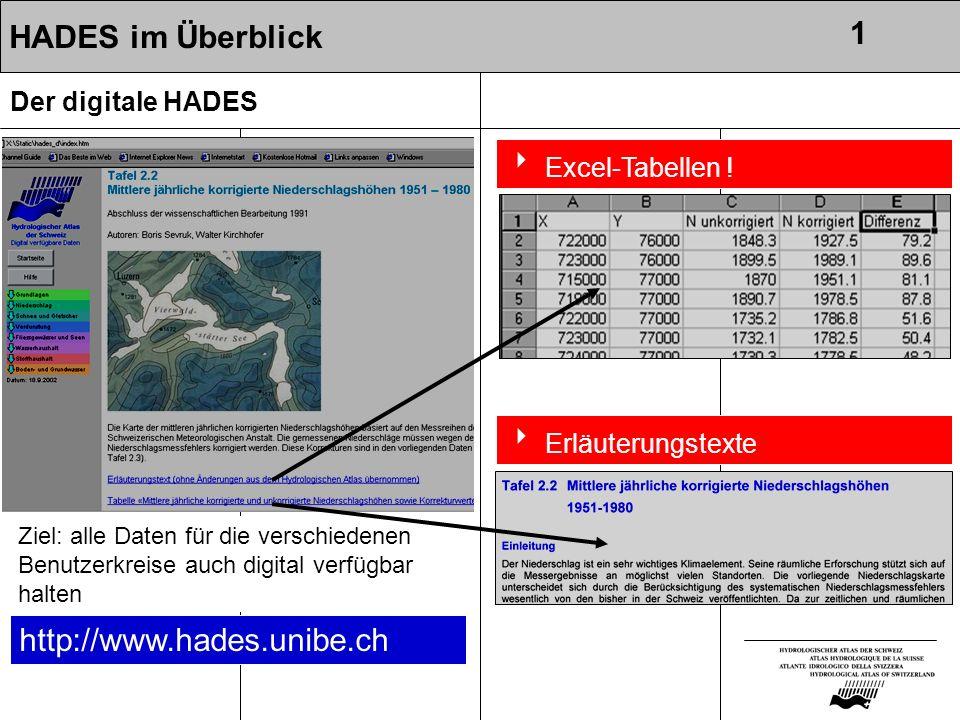 1 HADES im Überblick  Excel-Tabellen !  Erläuterungstexte