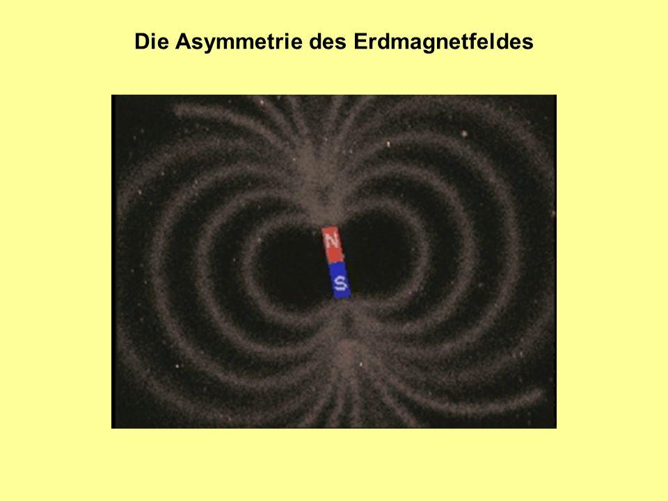 Die Asymmetrie des Erdmagnetfeldes