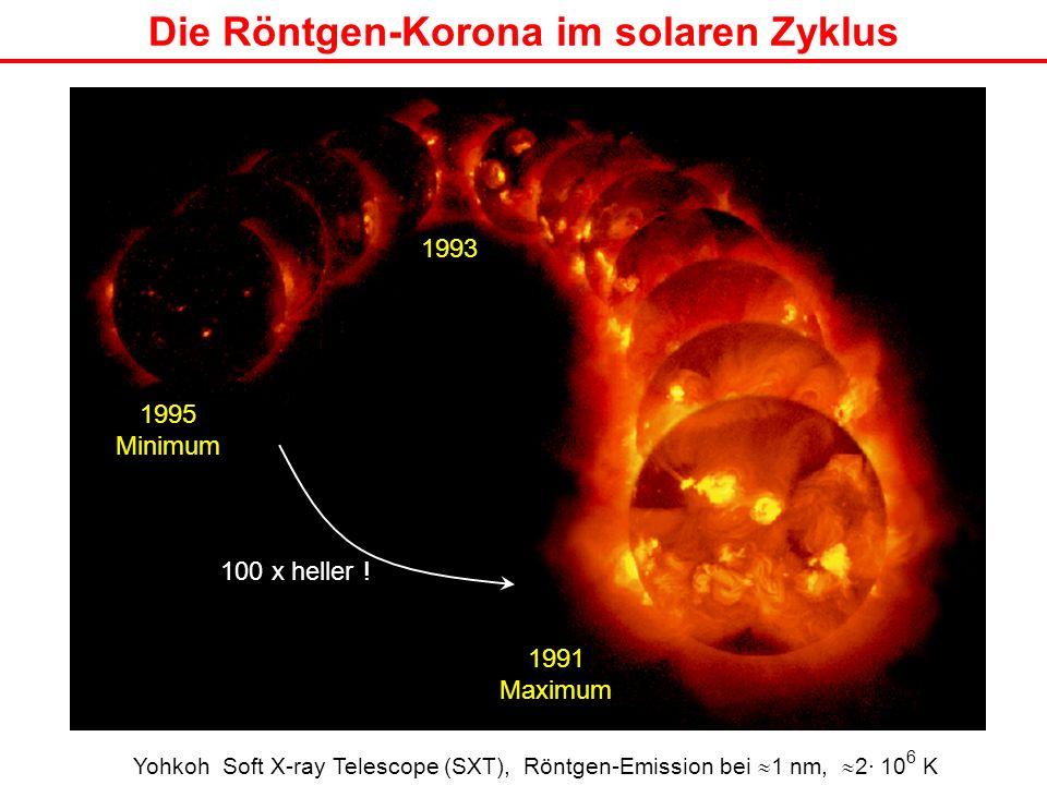 Die Röntgen-Korona im solaren Zyklus