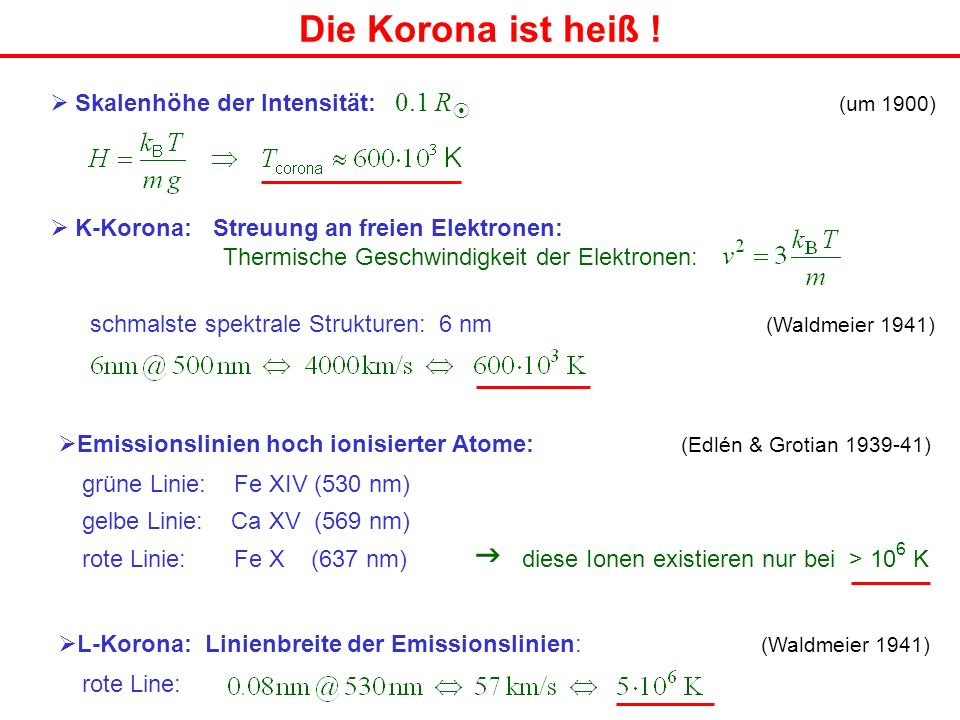 Die Korona ist heiß ! Skalenhöhe der Intensität: 0.1 R8 (um 1900)