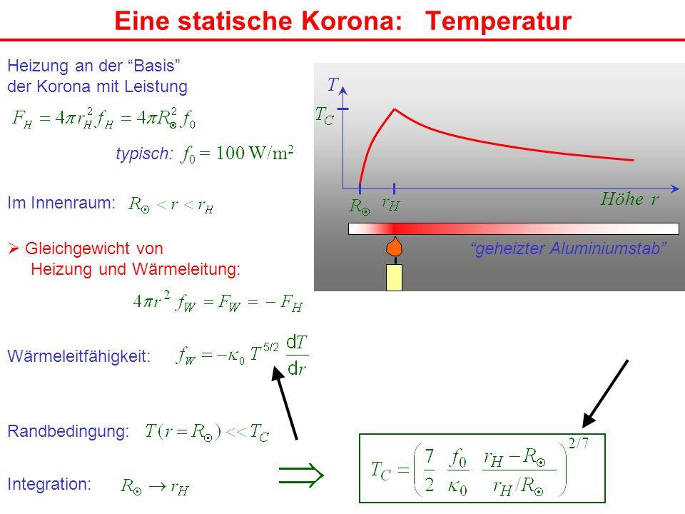 Eine statische Korona: Temperatur