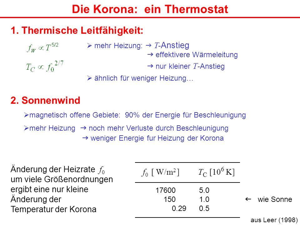 Die Korona: ein Thermostat