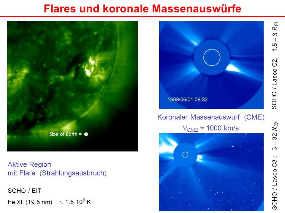 Flares und koronale Massenauswürfe