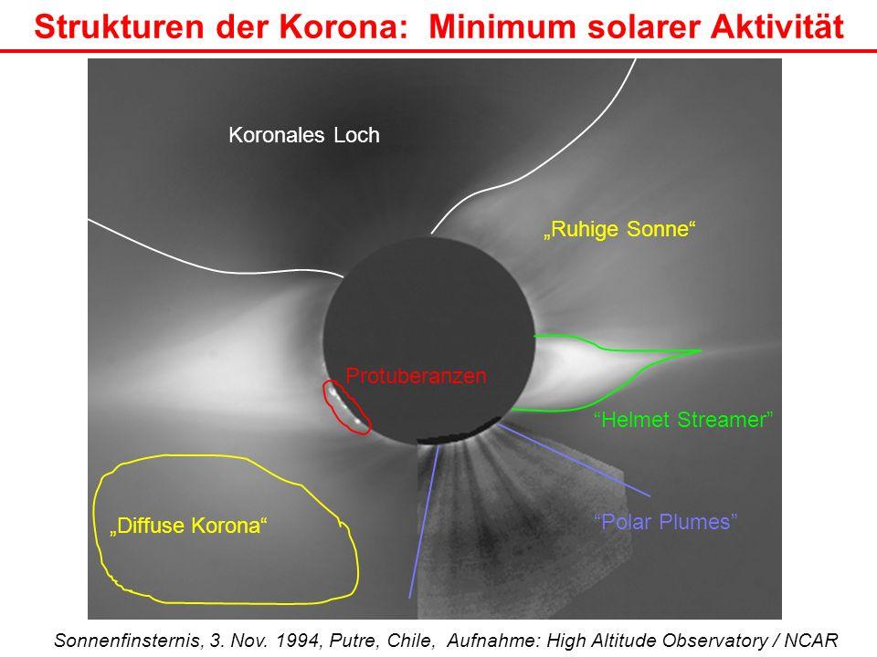 Strukturen der Korona: Minimum solarer Aktivität