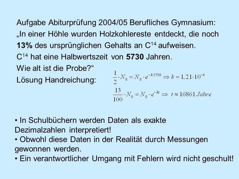 Aufgabe Abiturprüfung 2004/05 Berufliches Gymnasium: