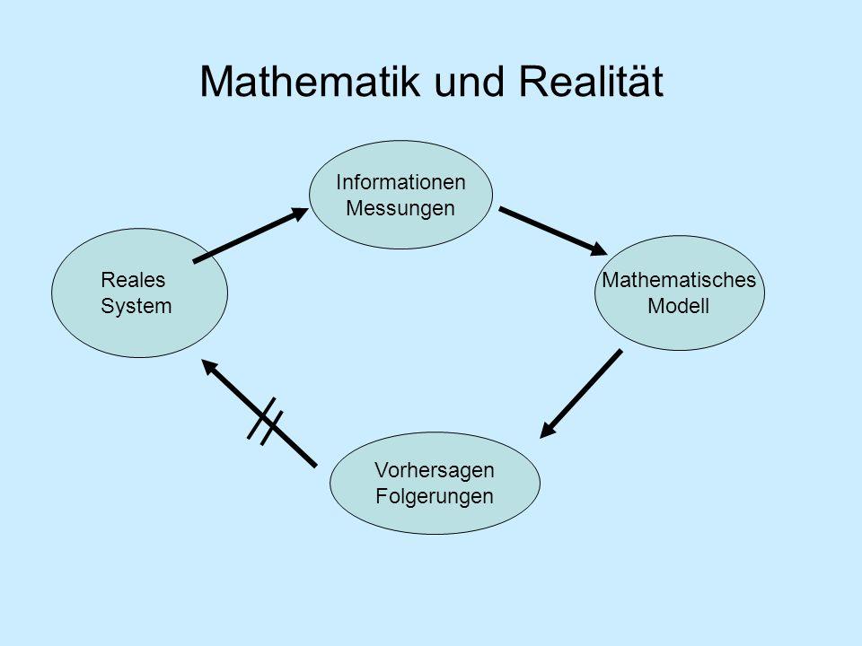 Mathematik und Realität