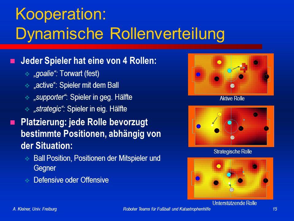 Kooperation: Dynamische Rollenverteilung