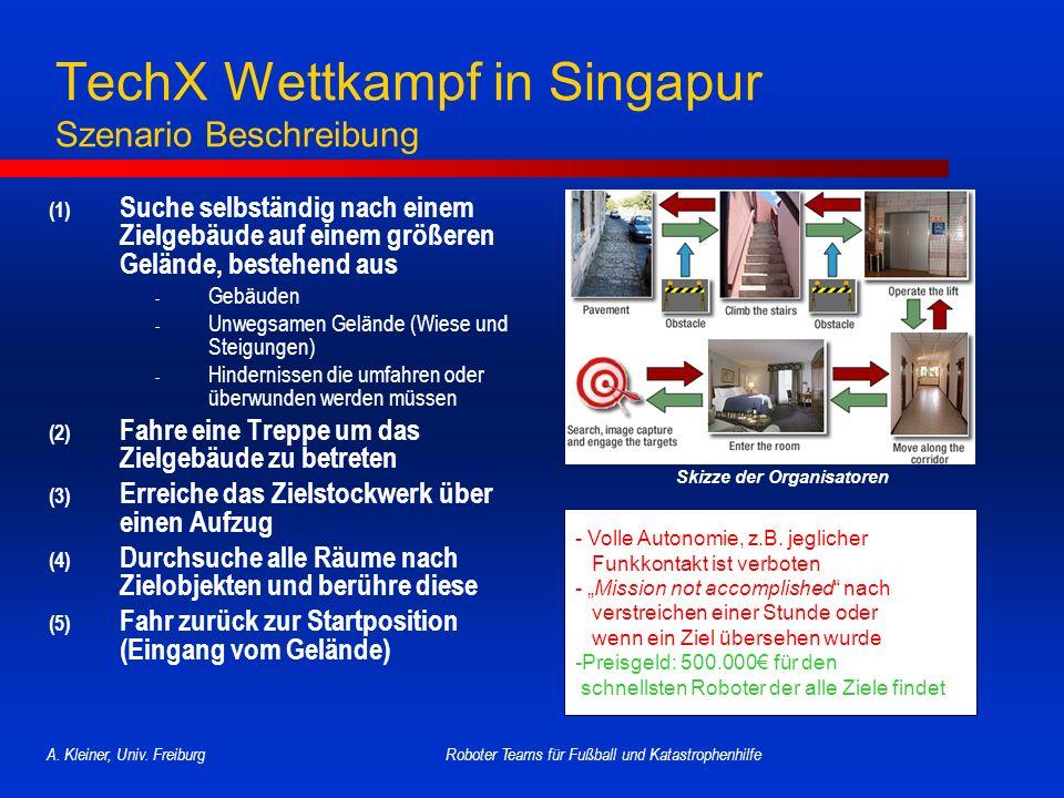 TechX Wettkampf in Singapur Szenario Beschreibung