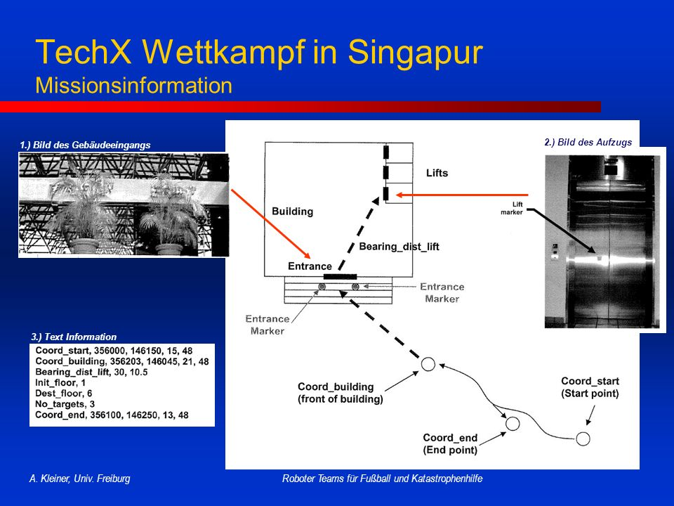 TechX Wettkampf in Singapur Missionsinformation