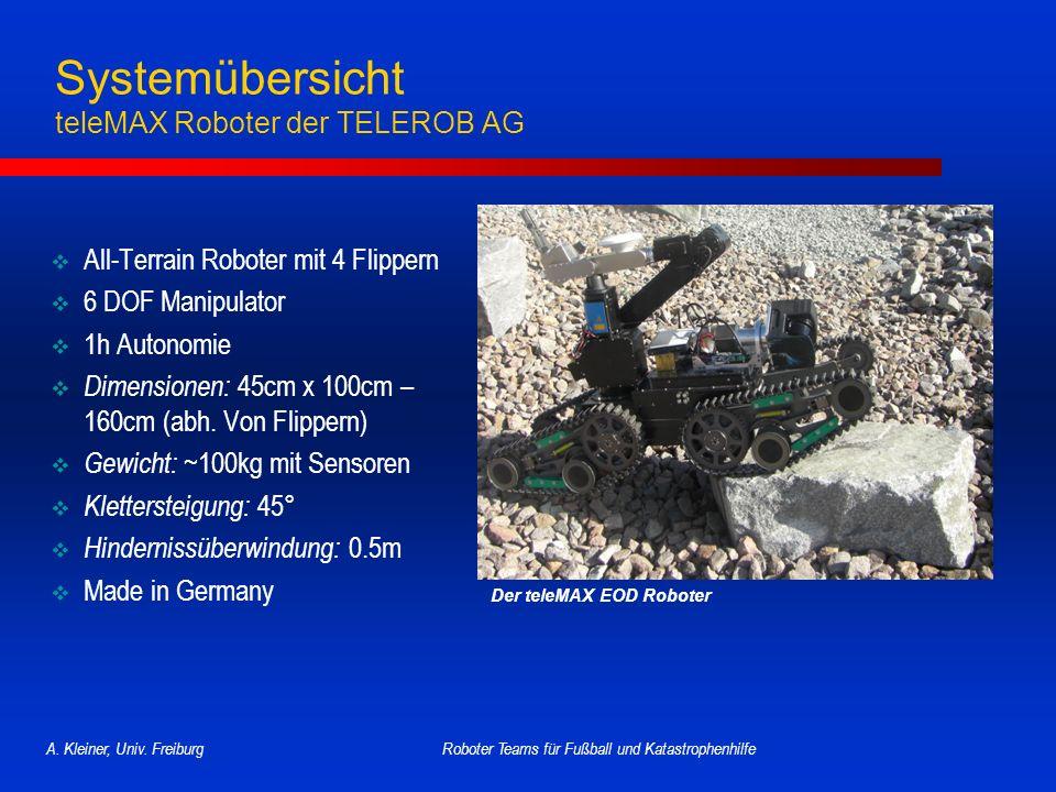 Systemübersicht teleMAX Roboter der TELEROB AG