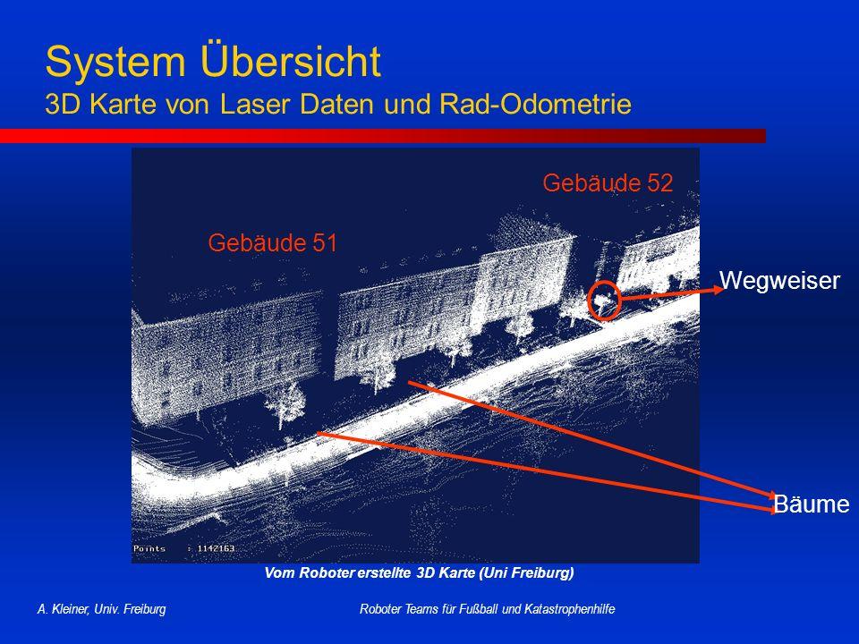 System Übersicht 3D Karte von Laser Daten und Rad-Odometrie