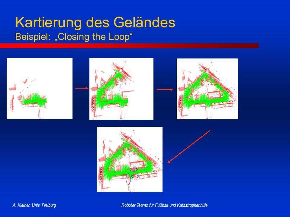 """Kartierung des Geländes Beispiel: """"Closing the Loop"""