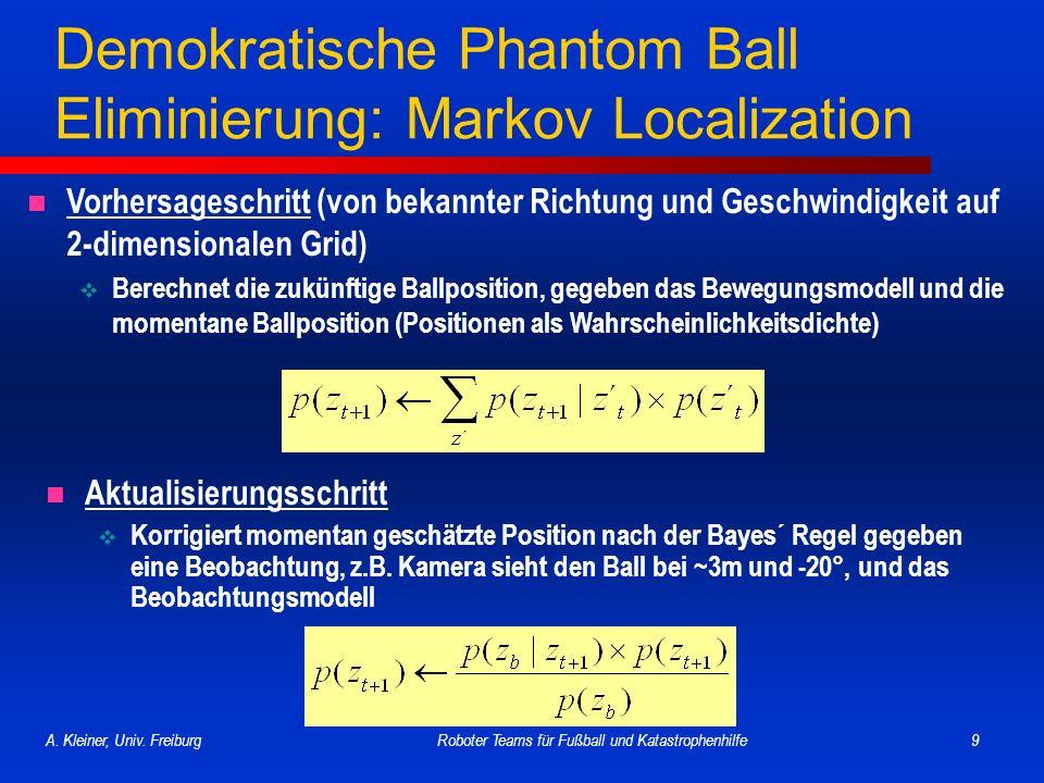 Demokratische Phantom Ball Eliminierung: Markov Localization