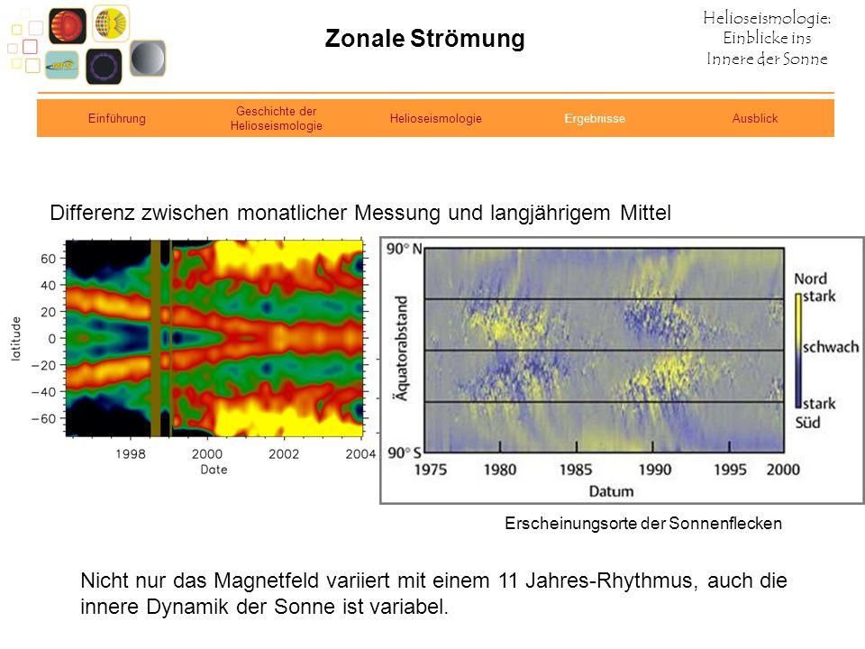 Zonale Strömung Einführung. Geschichte der Helioseismologie. Helioseismologie. Ergebnisse. Ausblick.