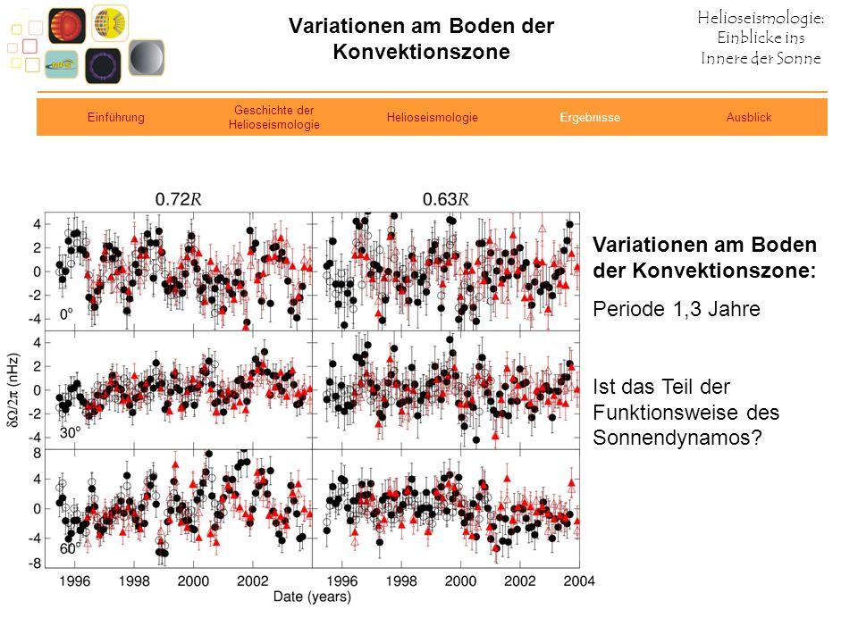 Variationen am Boden der Konvektionszone