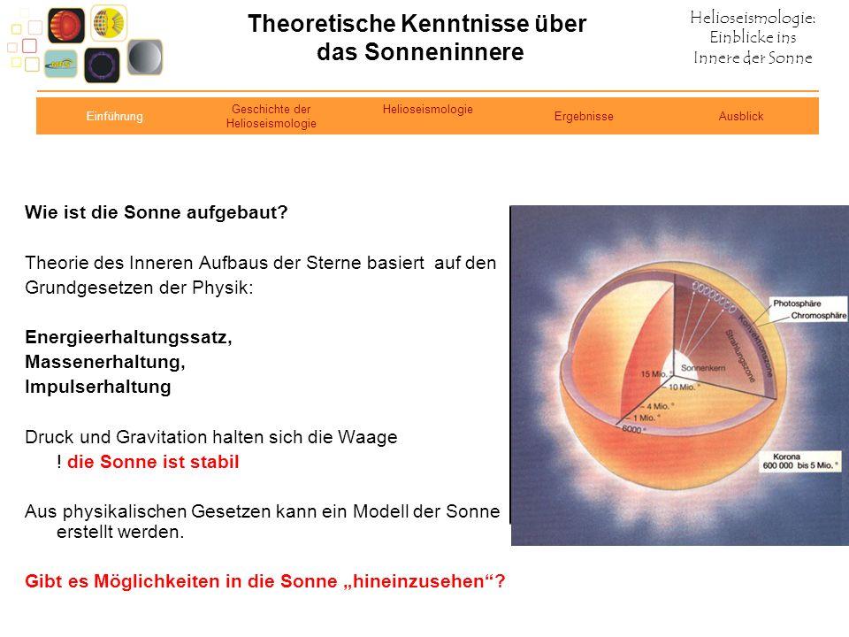 Theoretische Kenntnisse über das Sonneninnere