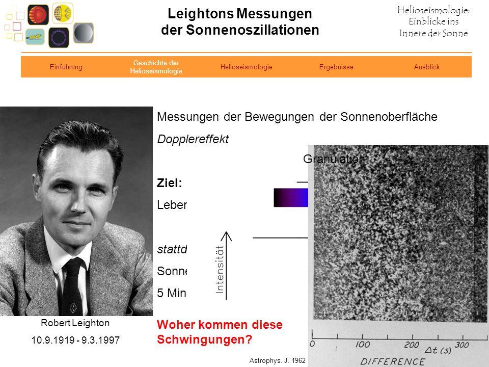 Leightons Messungen der Sonnenoszillationen