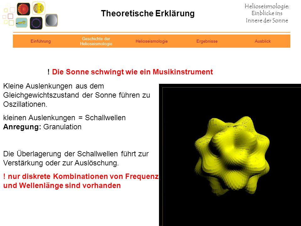 Theoretische Erklärung