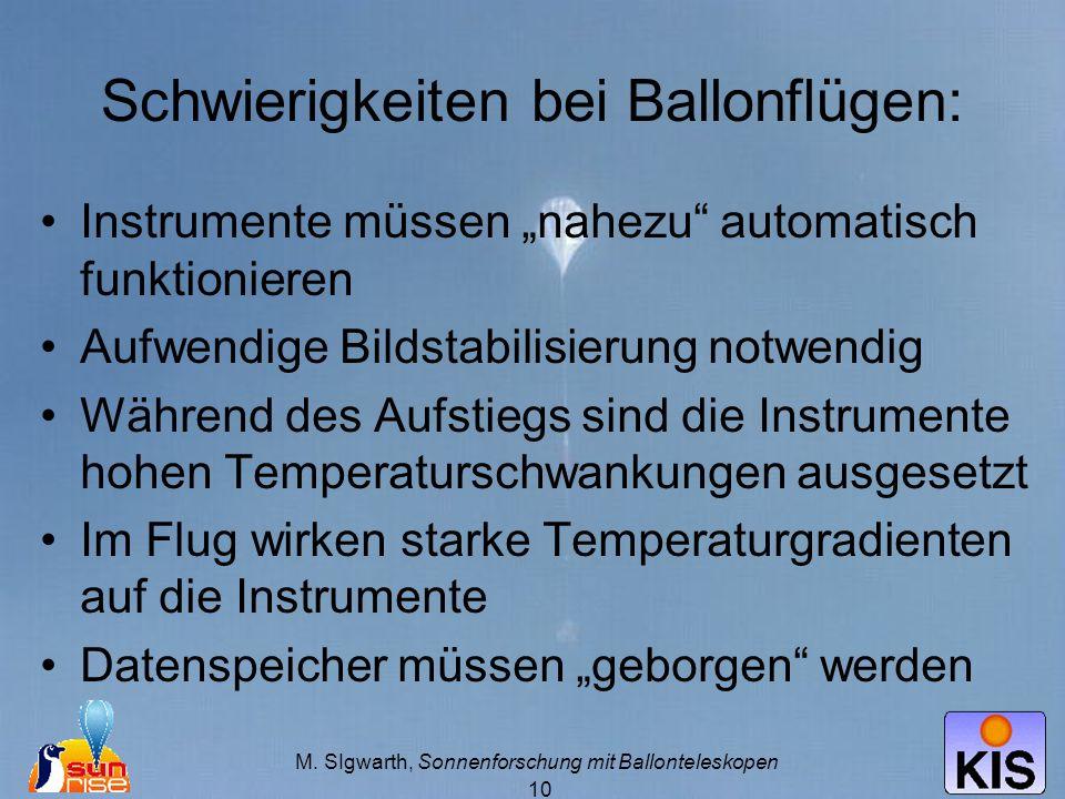 Schwierigkeiten bei Ballonflügen: