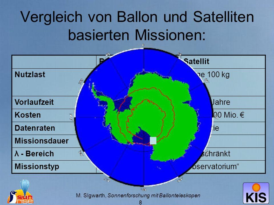 Vergleich von Ballon und Satelliten basierten Missionen: