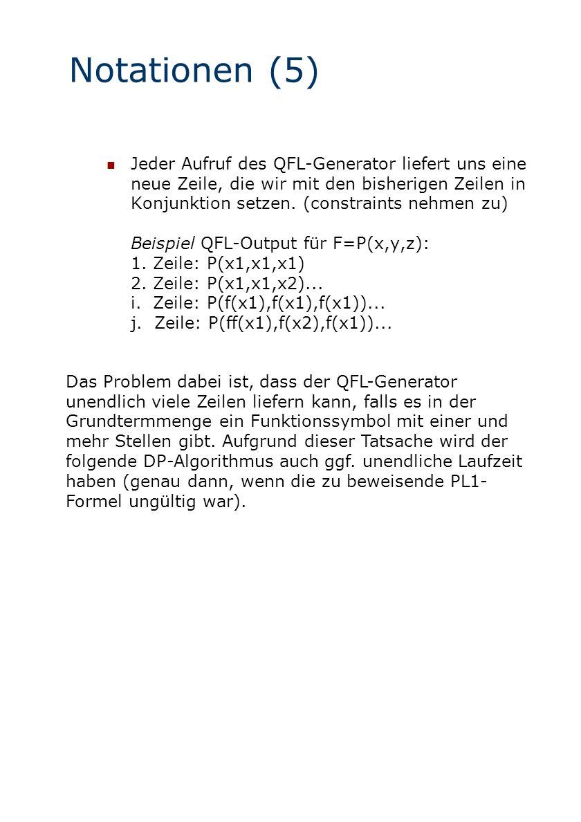 Notationen (5)